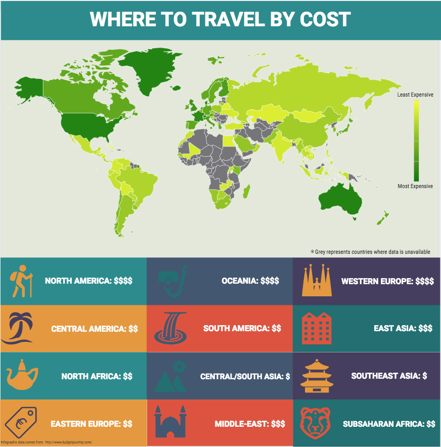 Cost To Travel Infographic